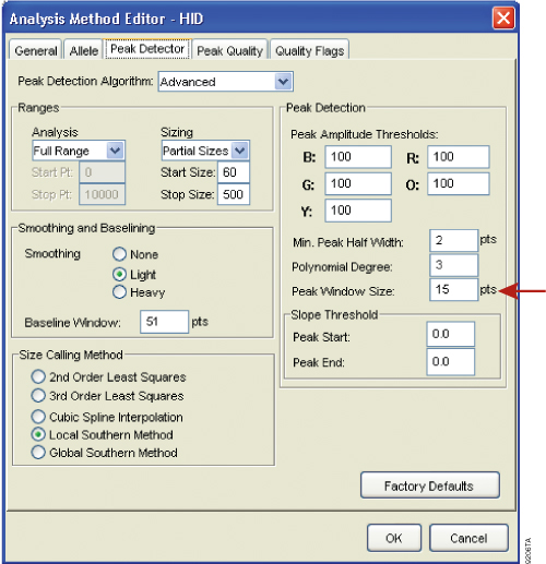 The Analysis Method Editor window.